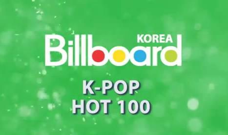 K-POP CHART TERBARU 2013 ~ Tulisan Capung