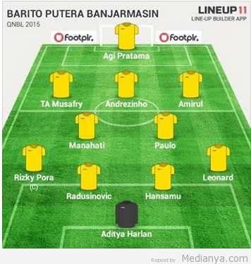Prediksi Arema VS Barito QNB League (ISL) 7 April 2015