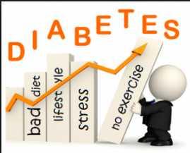 Cara Mencegah Penyakit Diabetes yang Mudah dan Murah