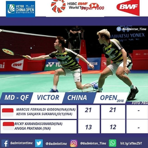 Hasil Bulutangkis China Open 21 September 2018